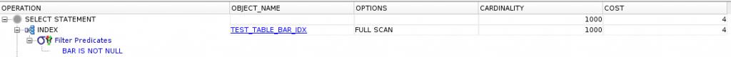 Full Scan Index